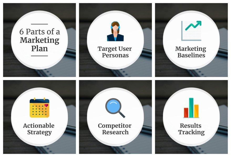 Xu hướng thiết kế như một slide deck trên mạng xã hội